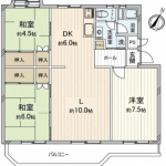中古マンション 狭山市中央 間取図(間取)