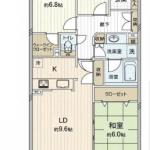 中古マンション 狭山市鵜ノ木 間取(間取)
