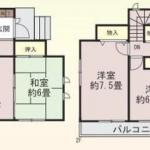新築一戸建て 所沢市緑町 間取図(間取)