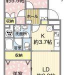 中古マンション 川越市南台 間取り図(間取)