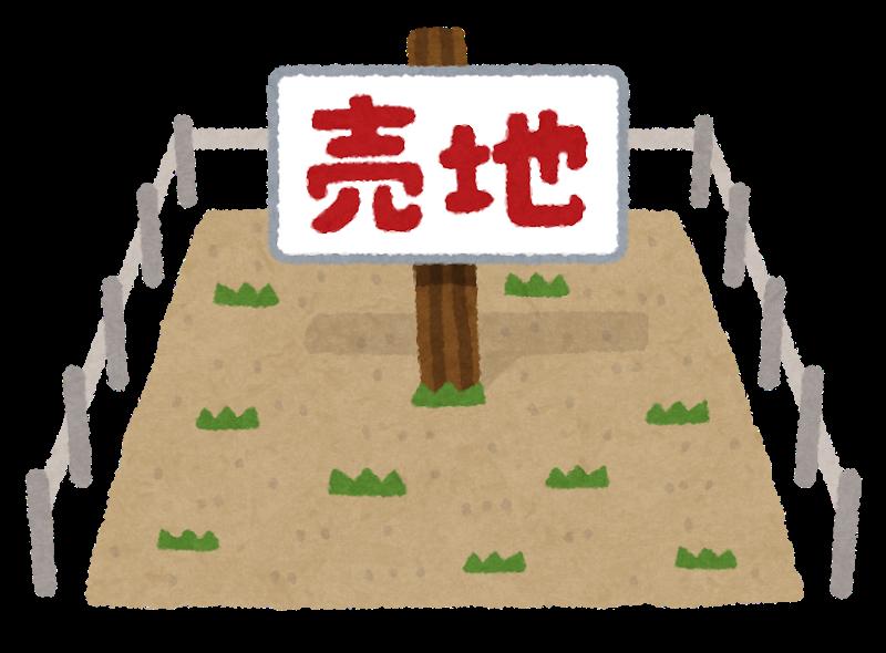 土地 狭山市鵜ノ木A区画 1,980万円